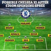 See how deadly Chelsea squad for 2021/2022 would look like after spending €300 this coming summer