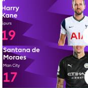 EPL Top Scorers, Top Assists, Clean Sheets And Table As it Stands