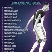 All UEFA Champions League Records Of Cristiano Ronaldo