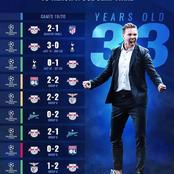 The Youngest Coach Ever To Reach A UEFA Champions League Semi-Final