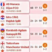 Soccer Prediction For Today 11th April 2021 To Bank On And Harvest Abundantly