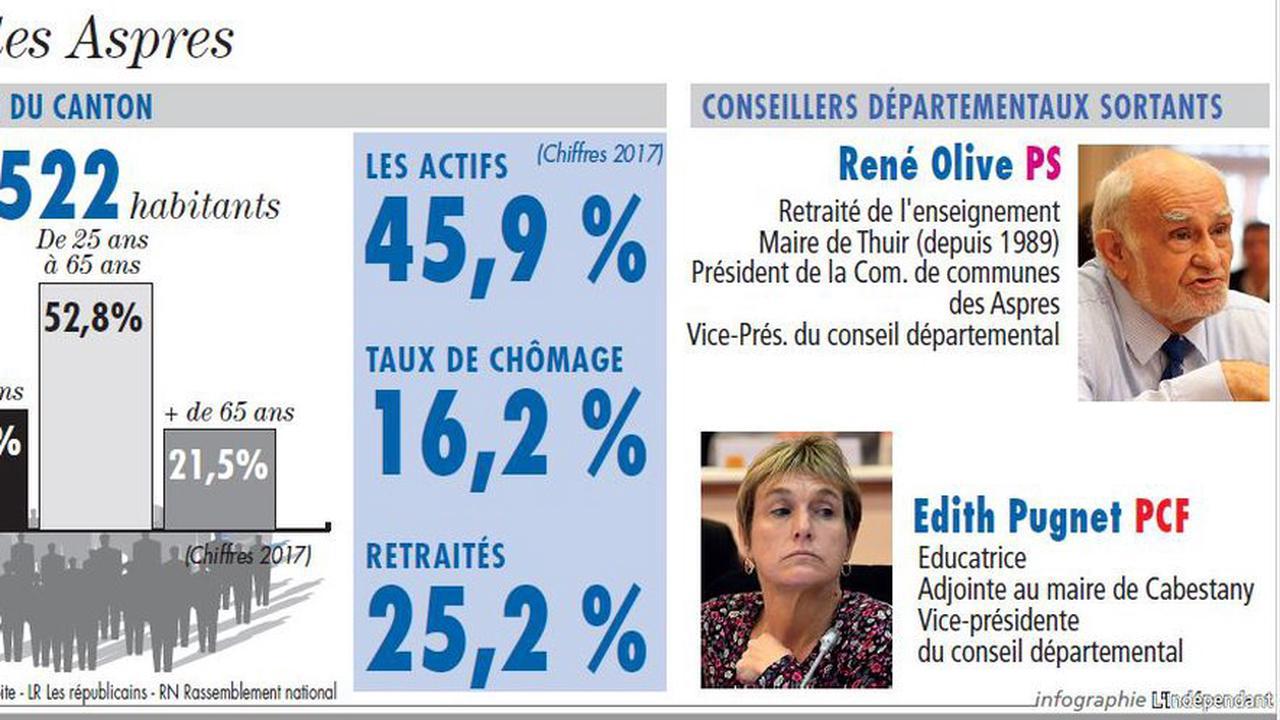 Moselle. Départementales 2021 : notre infographie pour tout connaître des enjeux des élections avant le 1er tour