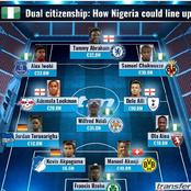 How Nigeria And Mali National Team Could Have Lineup With Their Second Citizenship
