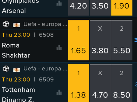 Thursday Night EUFA Europa Sportpesa Mega Jackpot Predictions