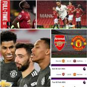 See Man United's Next 5 EPL Games That Could See Them Drop From The 1st Position on The EPL Table