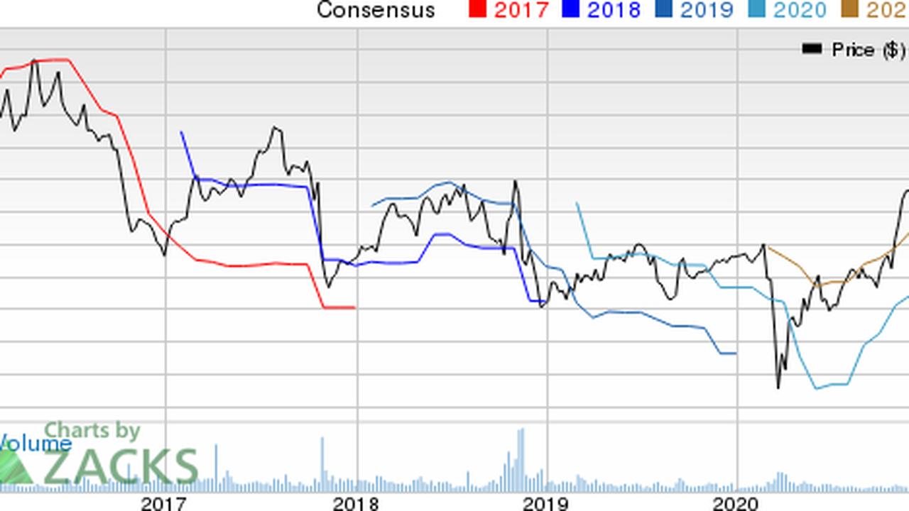 New Strong Buy Stocks for December 29th