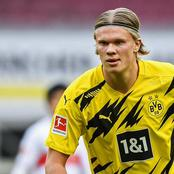 Erling Haaland would cost Barcelona this huge amount of money for five years