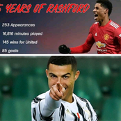 Can Rashford Take Over Ronaldo's Legacy, See What He's Achieved Since His Debut 5 Years Ago