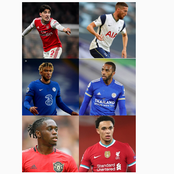 Meet EPL's top 5 Right Back