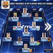 The Most Valuable Best Players Who Left Barcelona For Other European Clubs