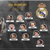 Barcelona 2009 & Real Madrid 2017 Team: 2 Legendary UCL Winning Teams But Which Team Is Better?