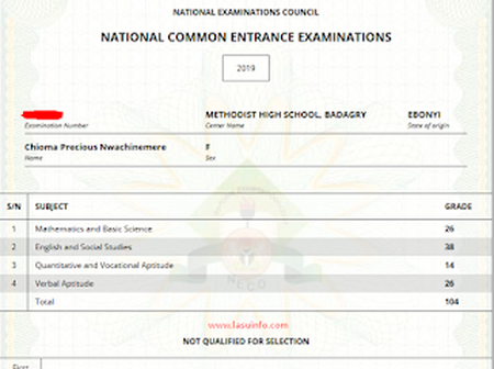 Step by step on How to Check 2020/2021 NECO Common Entrance Examination