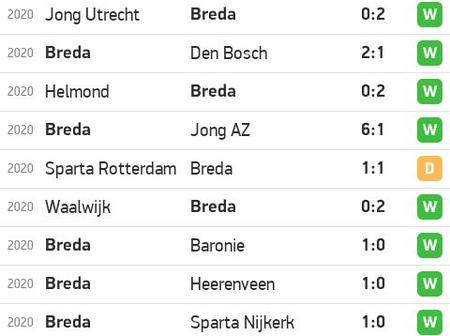 Friday's 10 correct matches with over 256odds to stake on