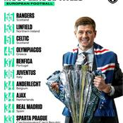 Europe's All Time Top League Winners