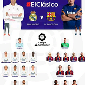 Barcelona & Real Madrid Confirm 5 Huge Last Minute Changes to their Squads that Could See them Draw