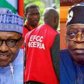 Tinubu Contacted The President Weeks Ago To Protest His Hands Are Clean - Source Reveals