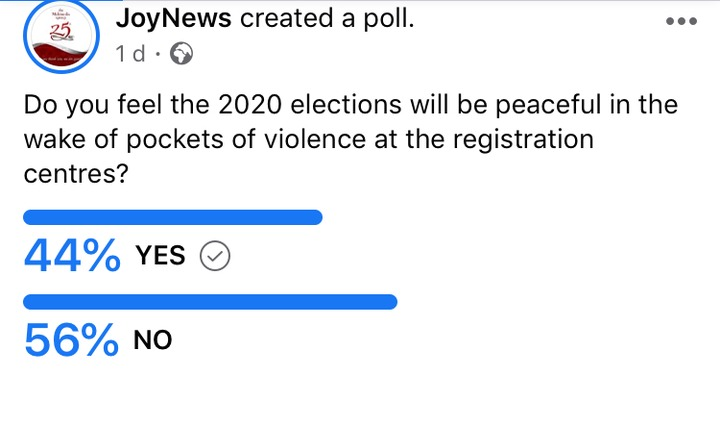 31362133b43a05a289b8b5d2615075d4?quality=uhq&resize=720 - Will 2020 General Elections Be Peaceful? - Checkout Result From An Online Poll And Decide