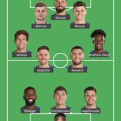 Chelsea strongest lineup that could ensure victory over Manchester united.