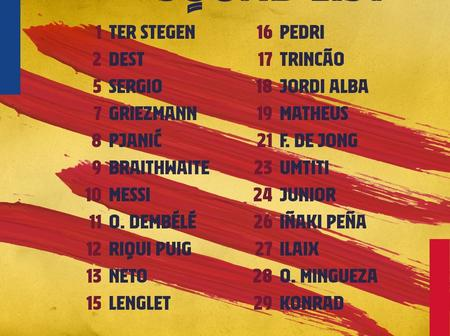 OFFICIAL: Barcelona Released Squad List For PSG Match Tomorrow