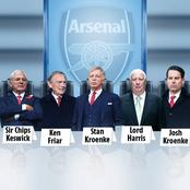 Arsenal Board Reportedly Gives Ultimatum After Manager Failed September And October Resolutions.