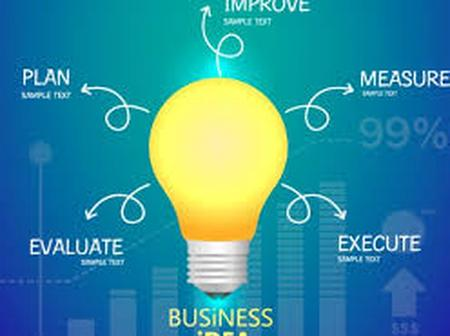 Over 20 Business Ideas To Undertake In 2021
