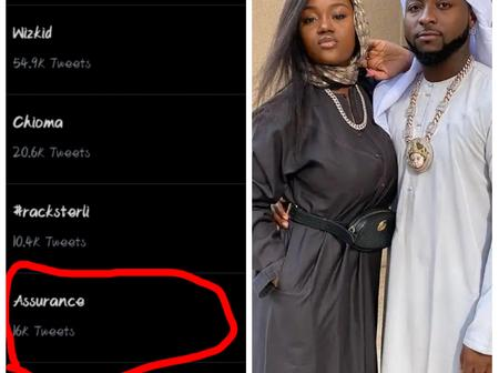 See Why 'Assurance' by Davido is trending