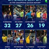 See The Clubs With Most Opponents Sent Off In The UEFA Champions League History - Barcelona Ranked 1