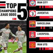 Top 5 Champions League Odds that can win you big