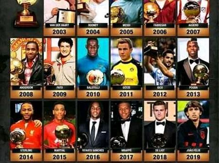 A Quick Summary of Past Winners of Golden Boy Award