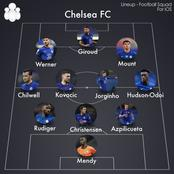 Fierce Final Chelsea's Starting XI That Will Likely Face Liverpool In Today's Premier League Game