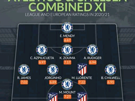 Chelsea & Atletico Madrid Combined XI Squad