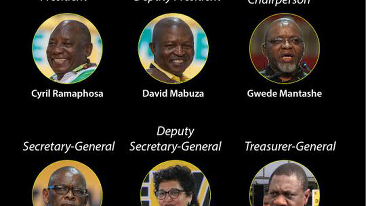 The Secret Is Out: FNB & ABSA Drops Terrifying Bombshell On ANC Top 6 Big Secrets.