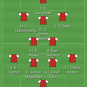 Arsenal Can Destroy Benfica With This Strong Lineup