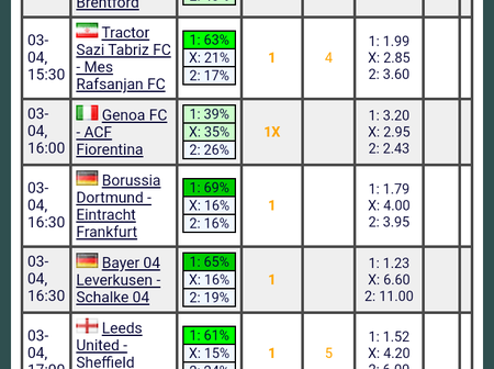 All These Seven (7) Special Europeans Teams Will Win Big Today To Give You Amazing Returns