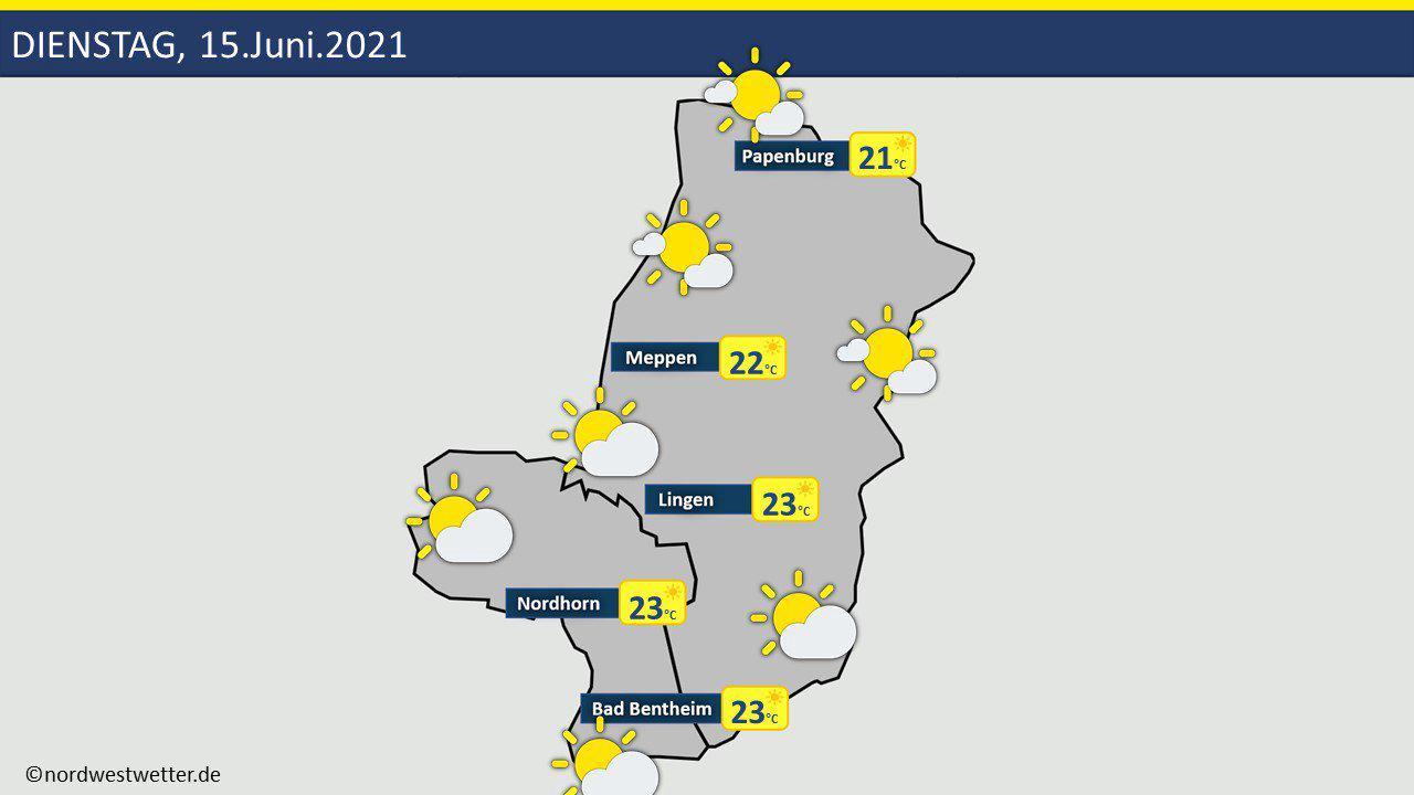 Große Hitze am Donnerstag: bis 33 Grad