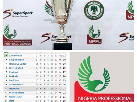 Nigerian Professional Football League: Match Day 18 Fixtures, Results & Table