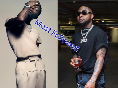 See The Most Followed Nigeria Music Artist On Instagram
