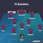 Opinion:How Barcelona Could Line Up Against Dynamo Kiev And Win In The Uefa Champion League.