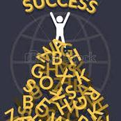 Alphabet Of Success or A - Z of Success