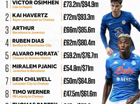 Ranking the top 10 most expensive transfers of this summer.