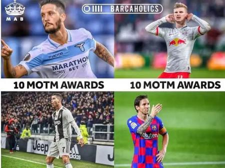 No footballer in Europe's top five leagues came close to Lionel Messi's 22 MOTM awards this season