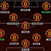 Opinion: Best Line Up For Manchester United