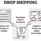Why Drop Shipping is the Best Business You Can Start With Little or No Capital