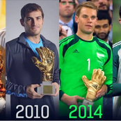 FIFA World Cup Golden Glove Winners From 1930 To 2018