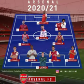 How Arsenal could lineup to dominate the 2020/21 Premier league season