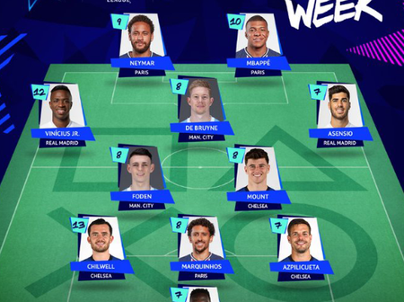 Chelsea Stars Dominates Champions League Team Of The Week