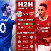 Arsenal Vs Leicester City: Head-to-Head statistics