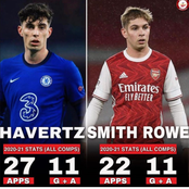 Statistics Showing How Harvertz Was Compared To Smith Rowe Based On Their Performance This Season