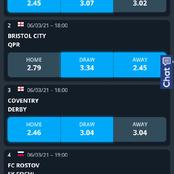 Win 5- Fold Accumulator Well Analysed And Correctly Predicted Mega JP