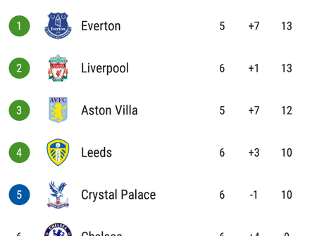 Check Out The EPL Table After Today's Matches